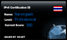 IPv6 Certification Badge for Narongsak